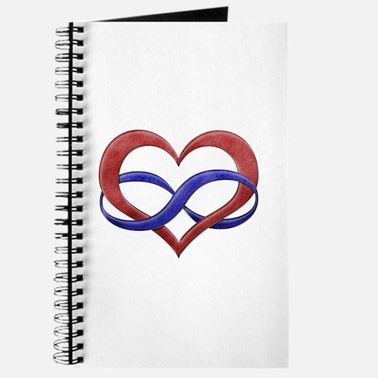 Polyamory Heart Journal