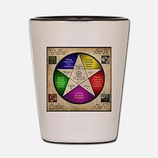 Elemental Pentagram Shot Glass