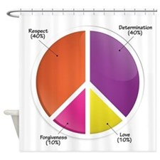 Peace Of The Pie - Shower Curtain