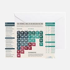 SEL Periodic Table Greeting Card