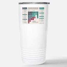 SEL Periodic Table Travel Mug