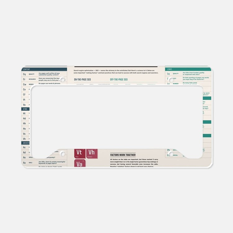 SEL Periodic Table License Plate Holder