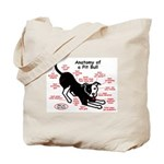 Pitbull Anatomy Tote Bag