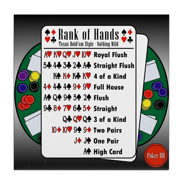 Poker 101 Texas Holdem Rank Of Hands Tile Coaster By
