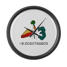 pi^3 Large Wall Clock