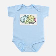 dr brain lrg Body Suit