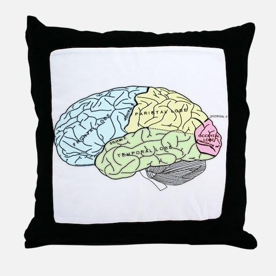 dr brain lrg Throw Pillow