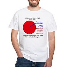 Guns v. Abortion Shirt