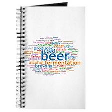 Concept Cloud for Beer Journal