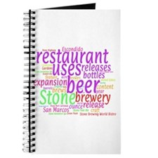 Concept Cloud for Stone Brewery Escondido Journal