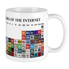 Periodic Table of Internet Mugs