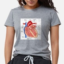 Cool Valentines day Womens Tri-blend T-Shirt
