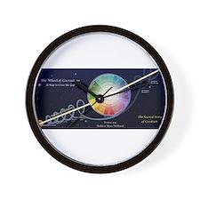 Wheel of Co-Creation - Barbara Marx Hubbard Wall C