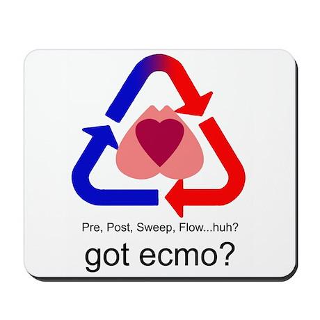 ECMO Mousepad
