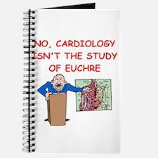 cardiology Journal