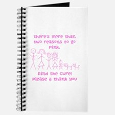 Family For the Cure Journal
