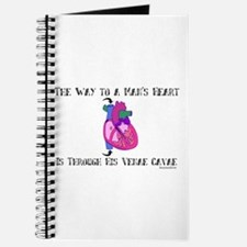 Way to a Man's Heart Journal