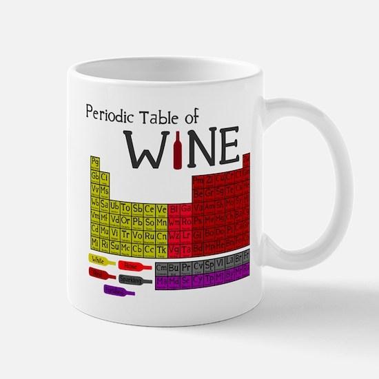 Periodic Table of Wine Mug