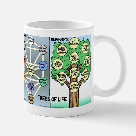Cute Kabbalah Mug