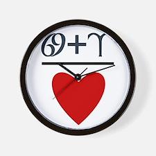 Cancer + Aries = Love Wall Clock