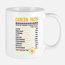 Cancer Facts Zodiac Mugs