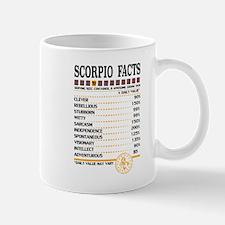 Scorpio Facts Zodiac Mugs