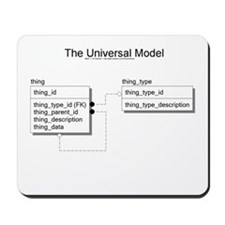 Universal Model Mousepad