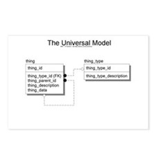 Universal Model Postcards (Package of 8)