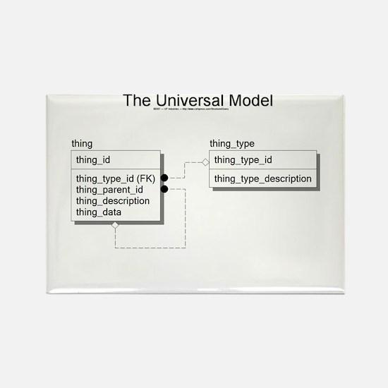 Universal Model Rectangle Magnet