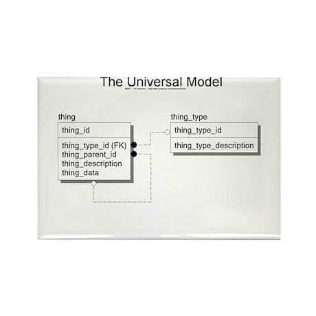 Universal Model Rectangle Magnet (100 pack)