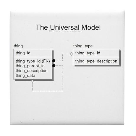 Universal Model Tile Coaster