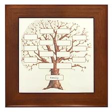 Family Tree Framed Tile