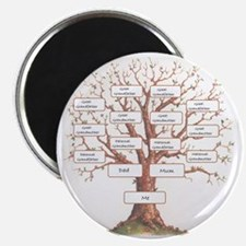Ancestor Tree Magnet