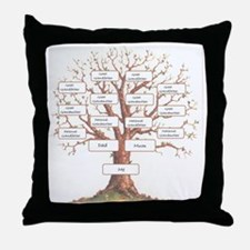 Ancestor Tree Throw Pillow