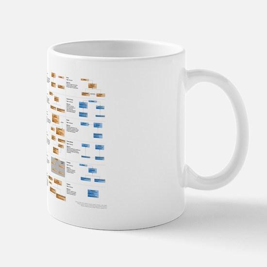 35x23_All Mug