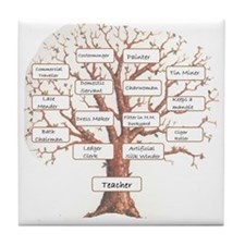 Family Occupation Tree Tile Coaster