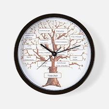 Family Occupation Tree Wall Clock