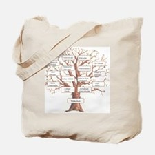 Family Occupation Tree Tote Bag