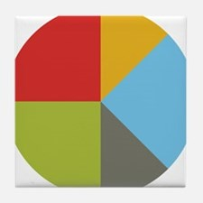 Simple Pie Chart Tile Coaster