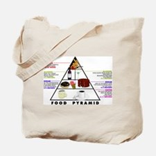 Food Pyramid Tote Bag