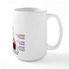 Food Pyramid Mug