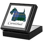 Terrier - Carmichael Keepsake Box