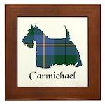 Terrier - Carmichael Framed Tile