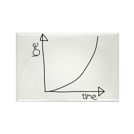 Love Graph Rectangle Magnet (10 pack)