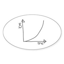Love Graph Oval Decal