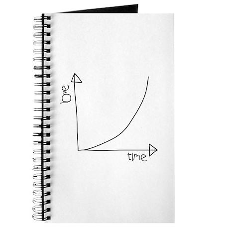 Love Graph Journal