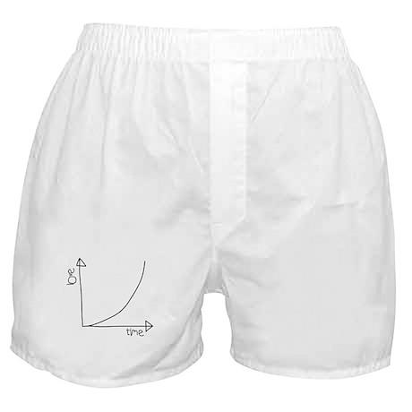 Love Graph Boxer Shorts