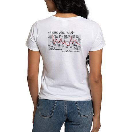 Motivation Graph Women's T-Shirt