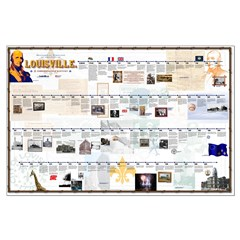 History of Louisville Timeline poster 35