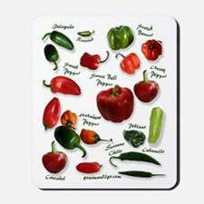 Hot Chili Peppers Mousepad